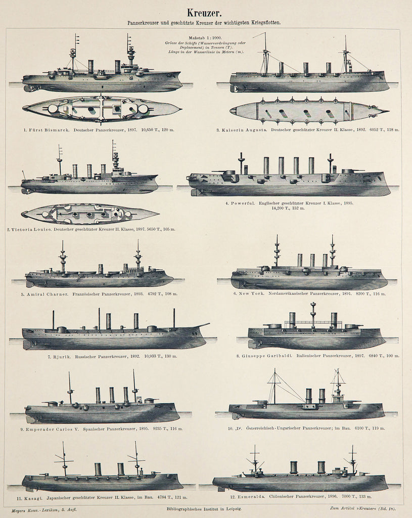 Battleships Antique Engraving (1897) - Original and Authentic Vintage Poster