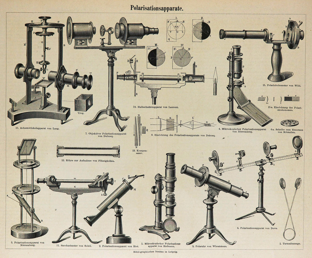Telescope, Polarization Apparatus, Antique Engraving (1897) - Original and Authentic Vintage Poster