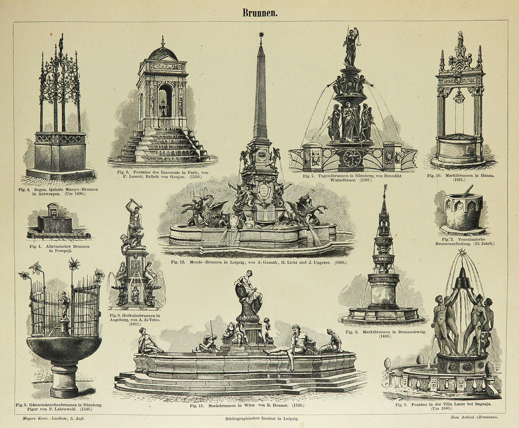 Fountains of France, Italy, Austria, Germany Antique Engraving (1895) - Original and Authentic Vintage Poster