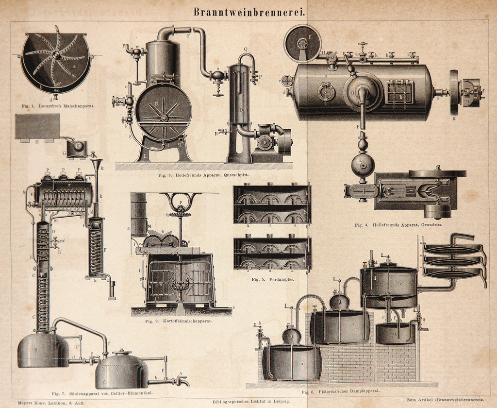 Brandy Distillery Antique Engraving (1874) - Original and Authentic Vintage Poster
