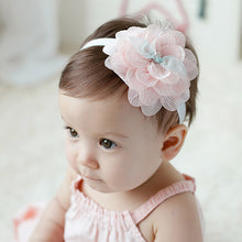 Load image into Gallery viewer, Angel Neitiri Tiered Flowers Lace Headband - BabyLand.my