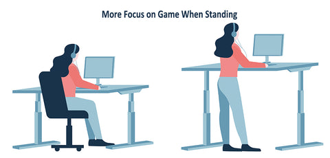 More focus on game when using standing desk