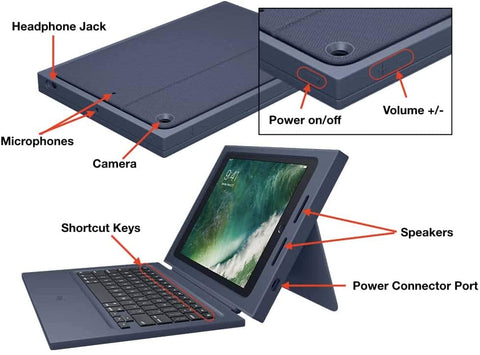 Logitech Rugged Protection Combo Keyboard and Folio Case for iPad 9.7 (5th Gen) / (6th Gen) - Navy Blue