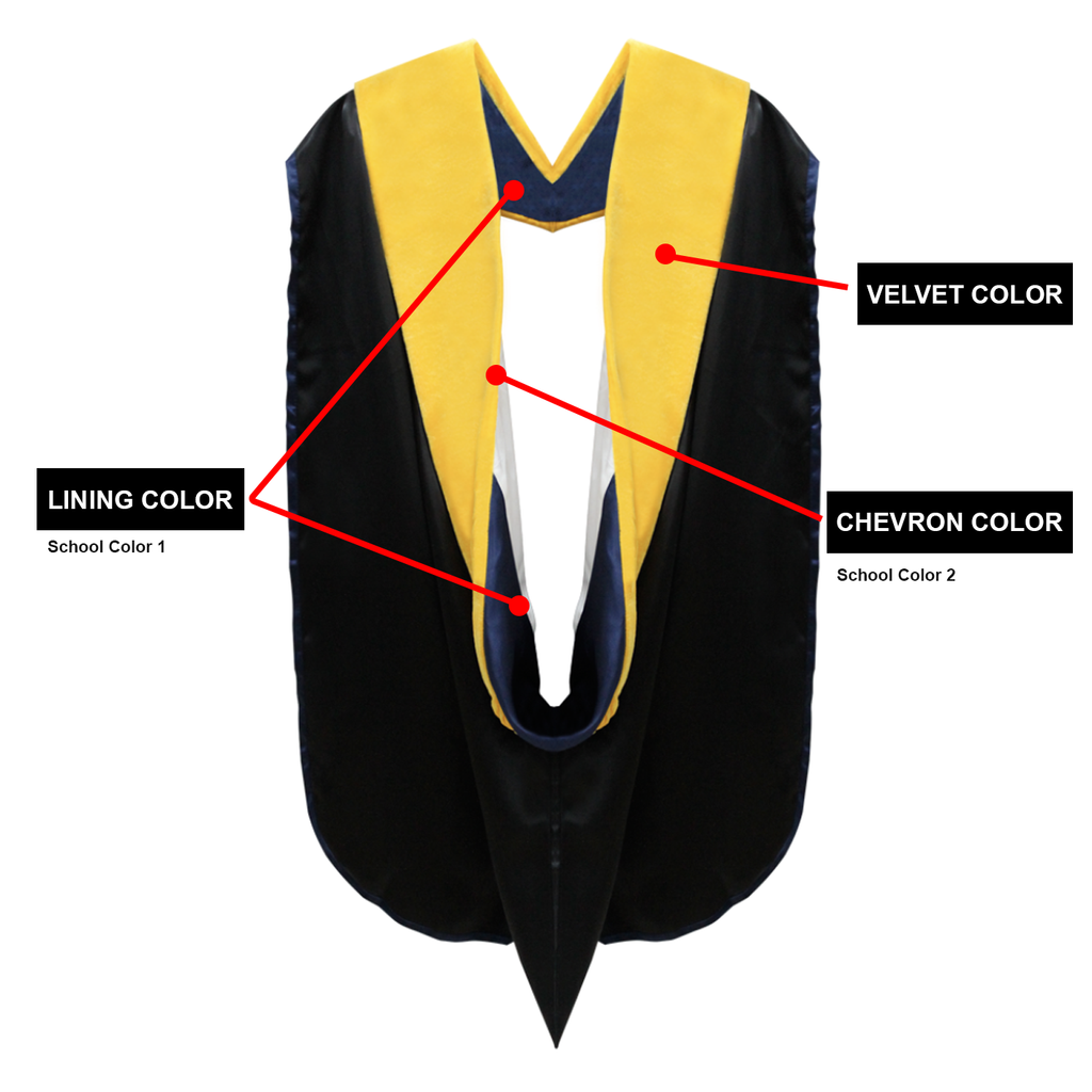Custom Doctoral Graduation Gown and Hood Package - Doctorate Regalia