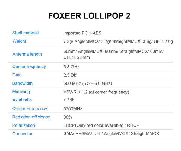 Cyclone FPV Foxeer LolliPop2 Antenna - UFL - MMCX - SMA for CycloneFPV Drones
