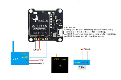 HGLRC DVR NANO Mini DVR w/SD Slot - Cyclone FPV
