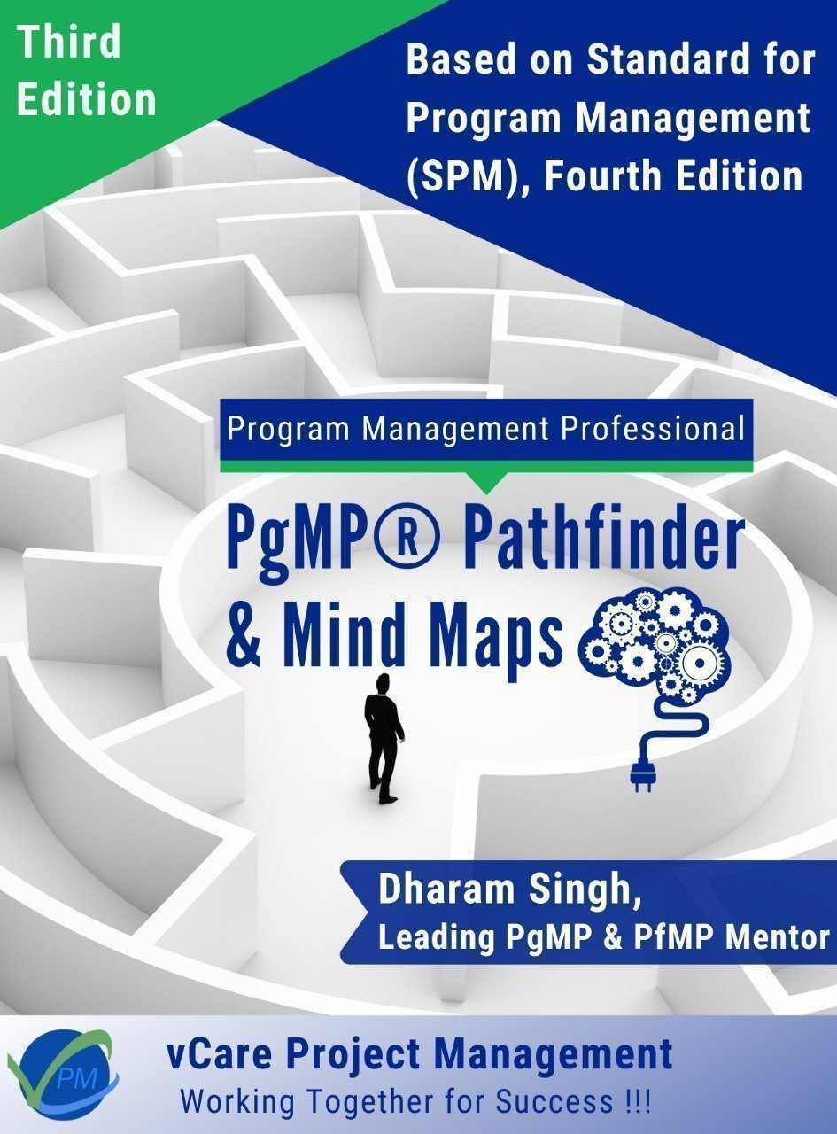 PgMP® Pathfinder | PgMP® Mind Maps based Examination Content Outline | (based on SPM4)