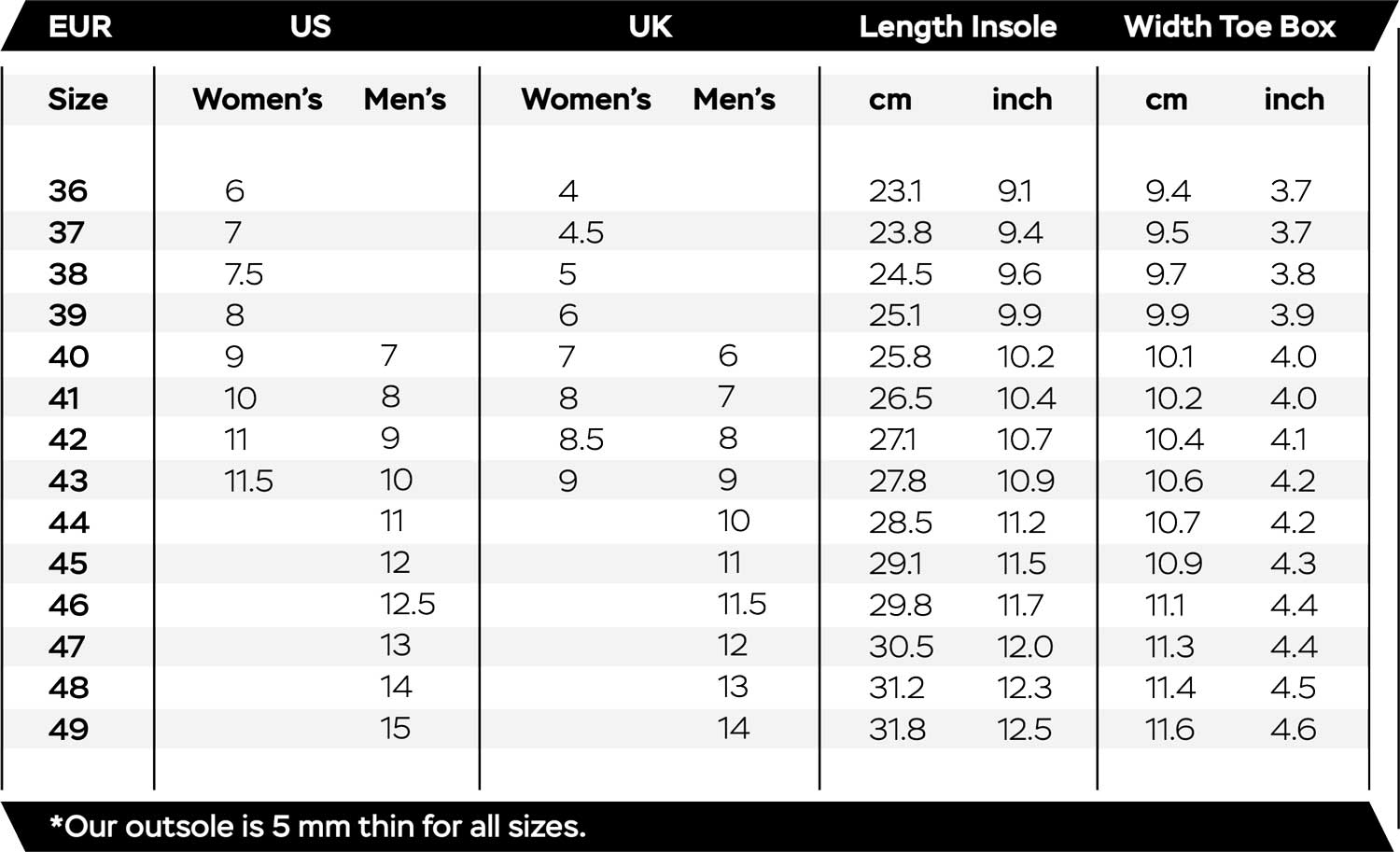Sizing guide for our shoes