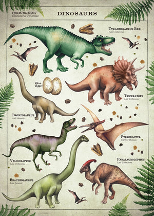 Vintage Style Dinosaur Chart Educational Canvas