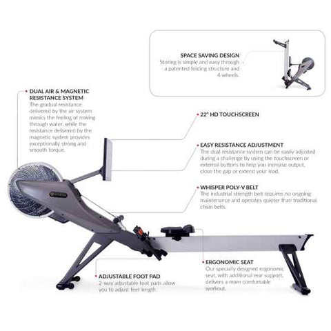Aviron Impact Series Rower Technology and Features