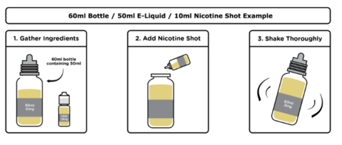 How to add nicotine to eliquid shortfill