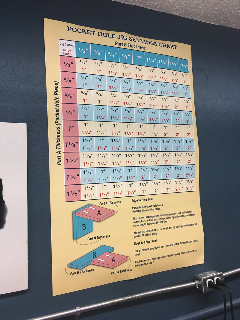 Pocket Hole Jig Settings Chart Poster