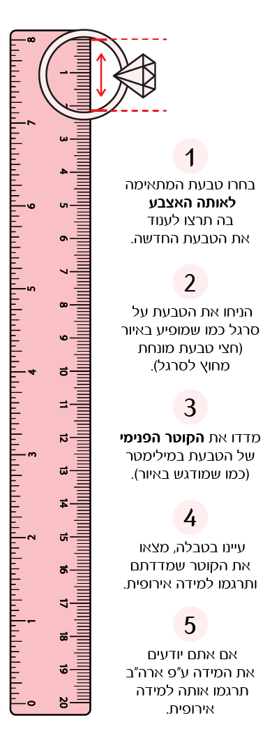 size-chart-mobile