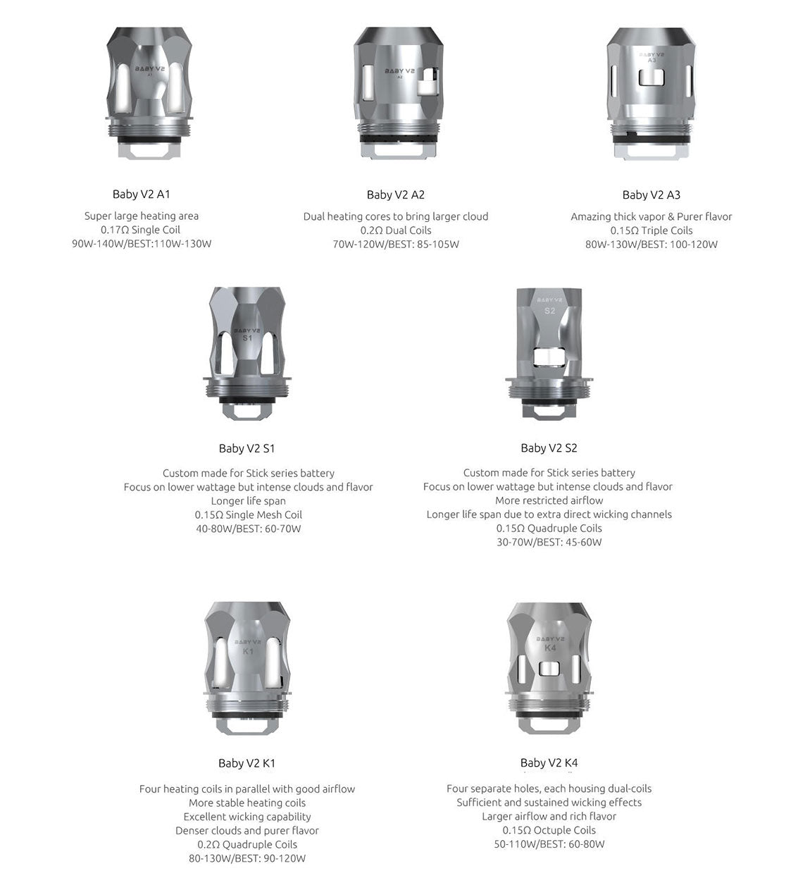 SMOK TFV8 Baby V2 Replacement Coils | Bay Vape