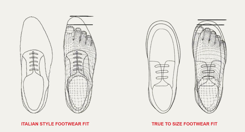 A chart showing where your toes will fit in the different footwear fit styles.