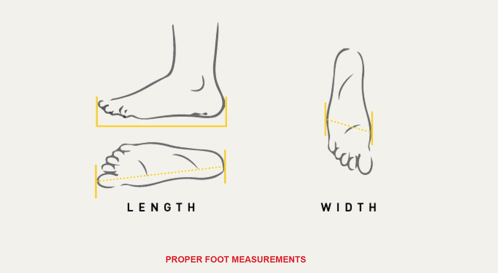 The proper way to measure your foot.