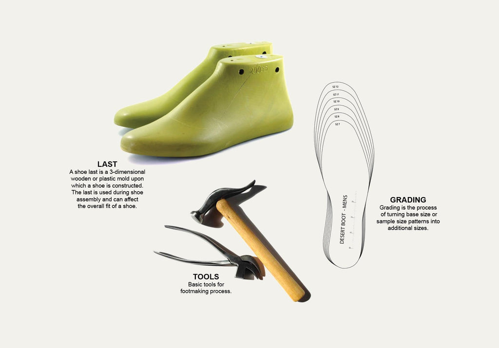 "The planning process of building a shoe requires using a 3d wooden or plastic mold called a ""last"", some basic shoemaking tools, and ""grading"" patterns to measure the different sizes."