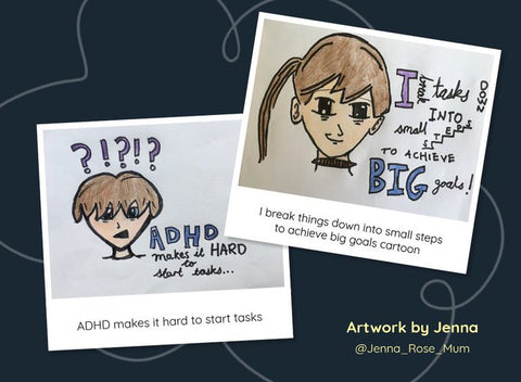 Dark blue background with 2 images on explaining what ADHD means to them as an individual
