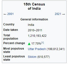 Census 2011 Yukti Publication pdf book