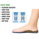 INSOLEPRO™ - PREMIUM ORTHOPEDIC INSOLES