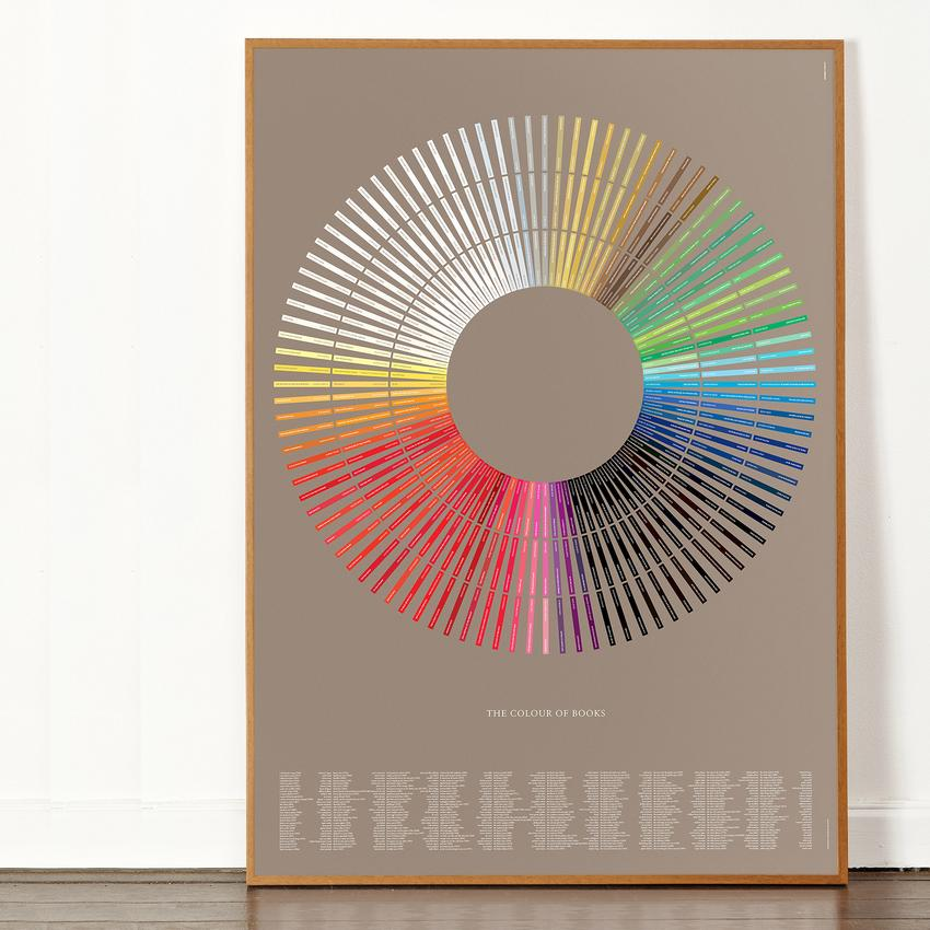 The Colour of Books Print