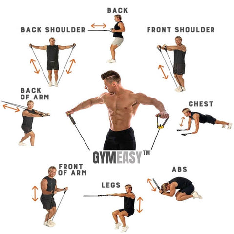 Gym-Easy-Home-Use-Resistance-Band-Set-kit-exercises