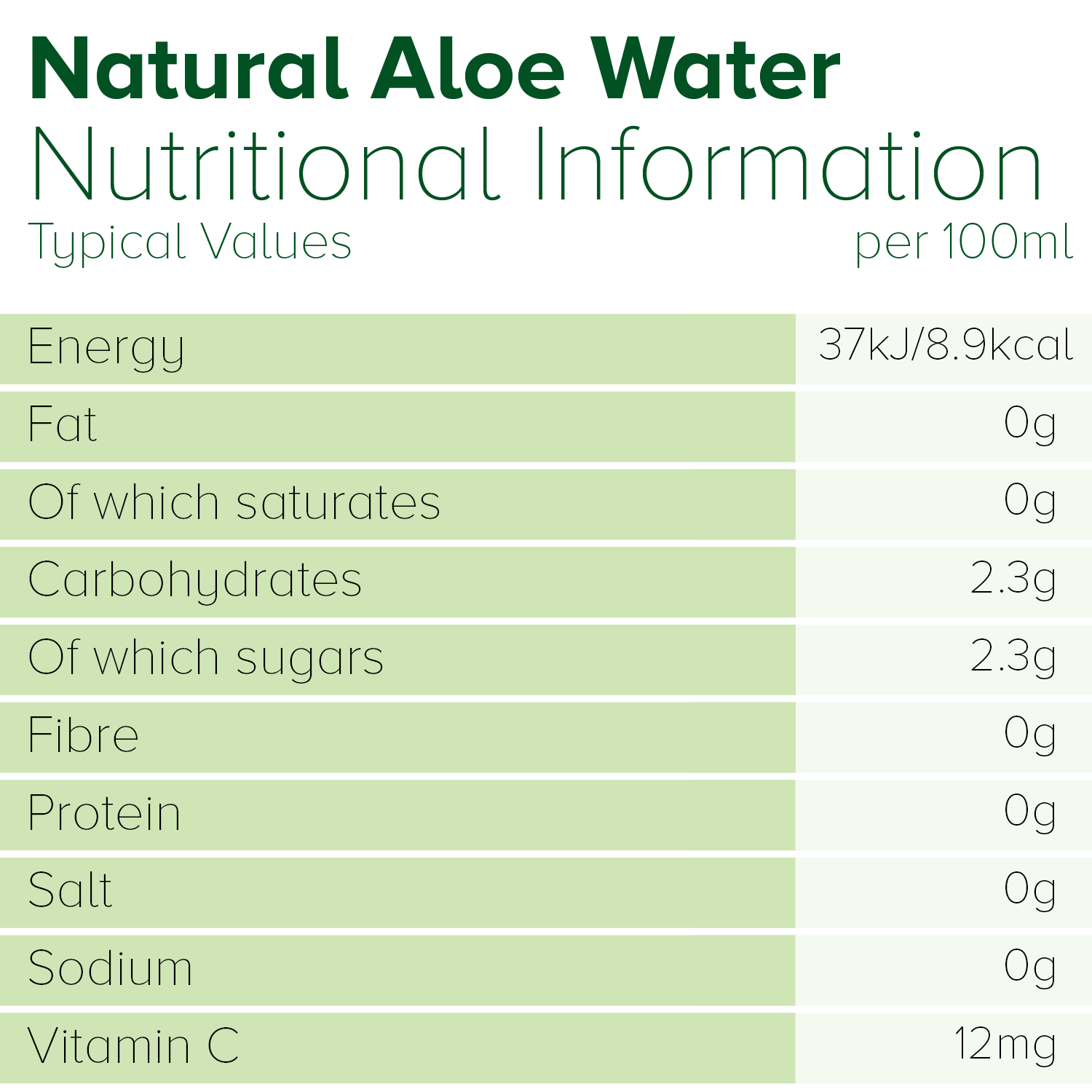 Simplee Aloe Aloe Vera Water Original Nutritional Information
