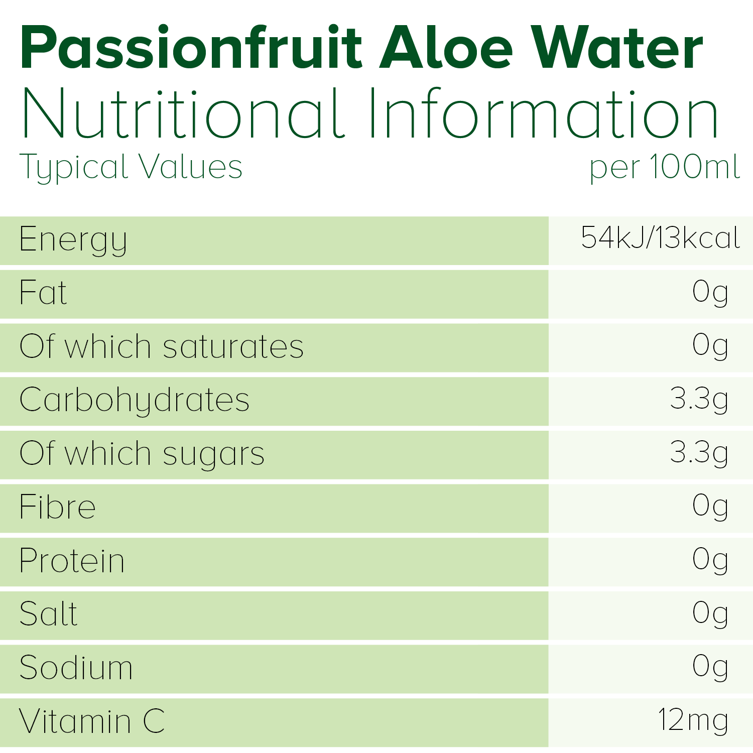 Aloe Water - Passionfruit with Pulp (Case of 6)