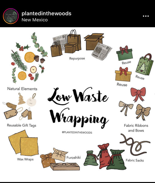 Low waste and sustainable Christmas ideas!