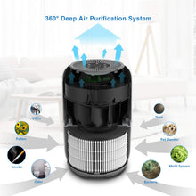Load image into Gallery viewer, Arovec AV-P300 Smart Compact Air Purifier