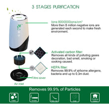 Load image into Gallery viewer, Arovec AV-P108 Desktop HEPA Air Purifier