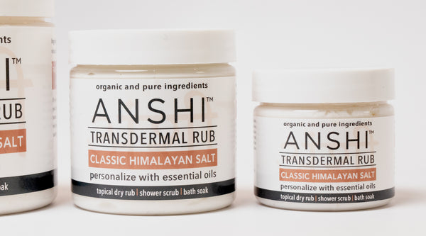 Video Tutorial: Personalized Medicine with ANSHI Classic