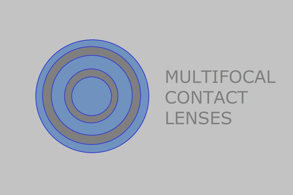 Can Multifocal Contact Lenses Help?