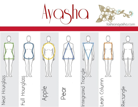 Fashion Inforgraphics - Defining Body Shape by Fashion Ayasha - 1 - www.fashionayasha.com