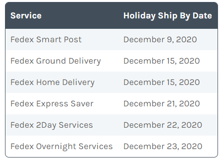 Fed Ex Shipping Deadlines 2020 holiday chart