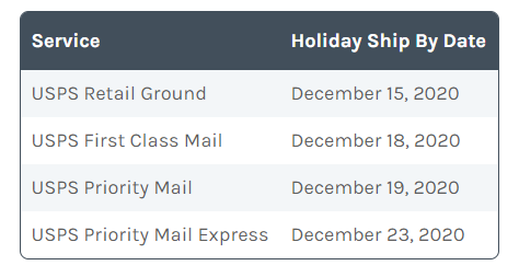 USPS shipping deadlines 2020 holiday