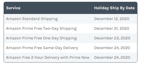 amazon shipping deadlines chart 2020 holiday
