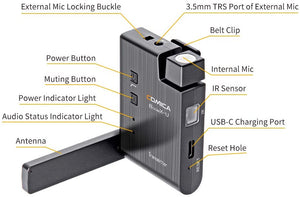 Comica BoomX-U U2 Broadcasting-Level Multi-Functional 1-Trigger-2 Mini UHF Wireless Microphone,Clip-on Microphone,Lav Mic