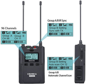 Comica CVM-WM200(C) 96-Channel Full Metal UHF Professional Wireless Lavalier Microphone System(394-Foot Range) - Vitopal