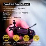 Deity Connect Wireless Lavalier Microphone 2.4G Dual-Channel Receiver & Two Transmitters