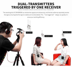 Comica CVM-WM300(A) 96-Channel Zinc Alloy UHF Rechargeable Wireless Dual Lavalier Microphone System for DSLR Camera - Vitopal