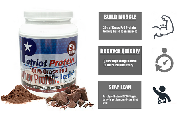 100% Grass Fed Whey Protein Isolate- Deluxe Milk Chocolate BUNDLE