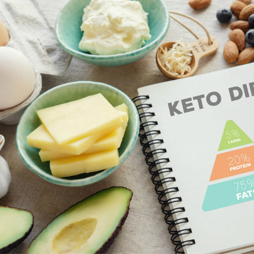 The Keto Diet & Your Performance