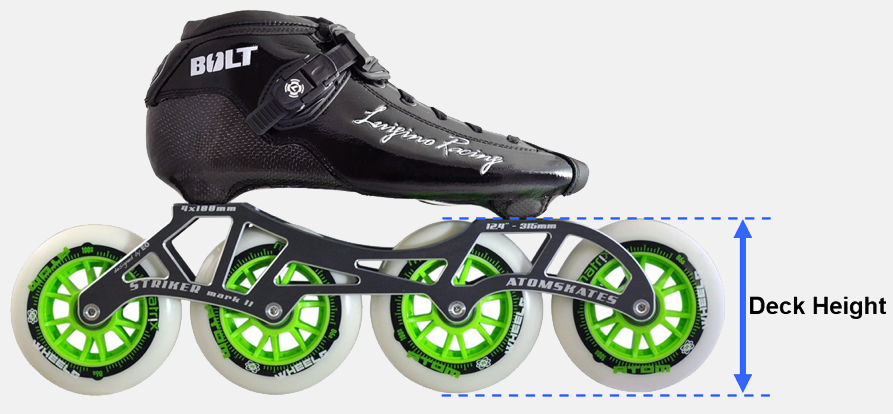 Choosing the right wheel size