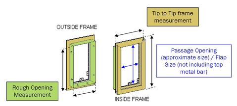 Outside frame dimension and rough opening measurement
