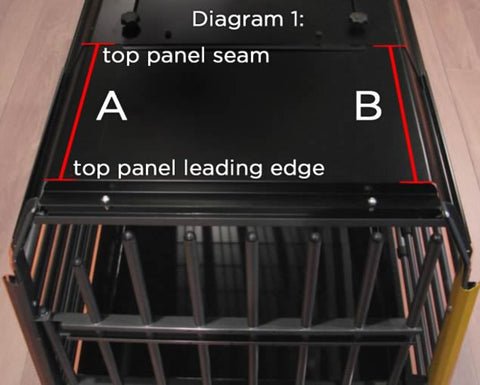 Diagram 1: Top panel seam = A top panel leading edge = b