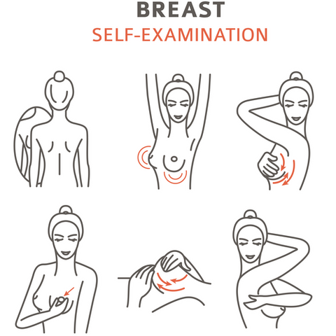 Breast-self-examination-cancer-awareness | Virtail
