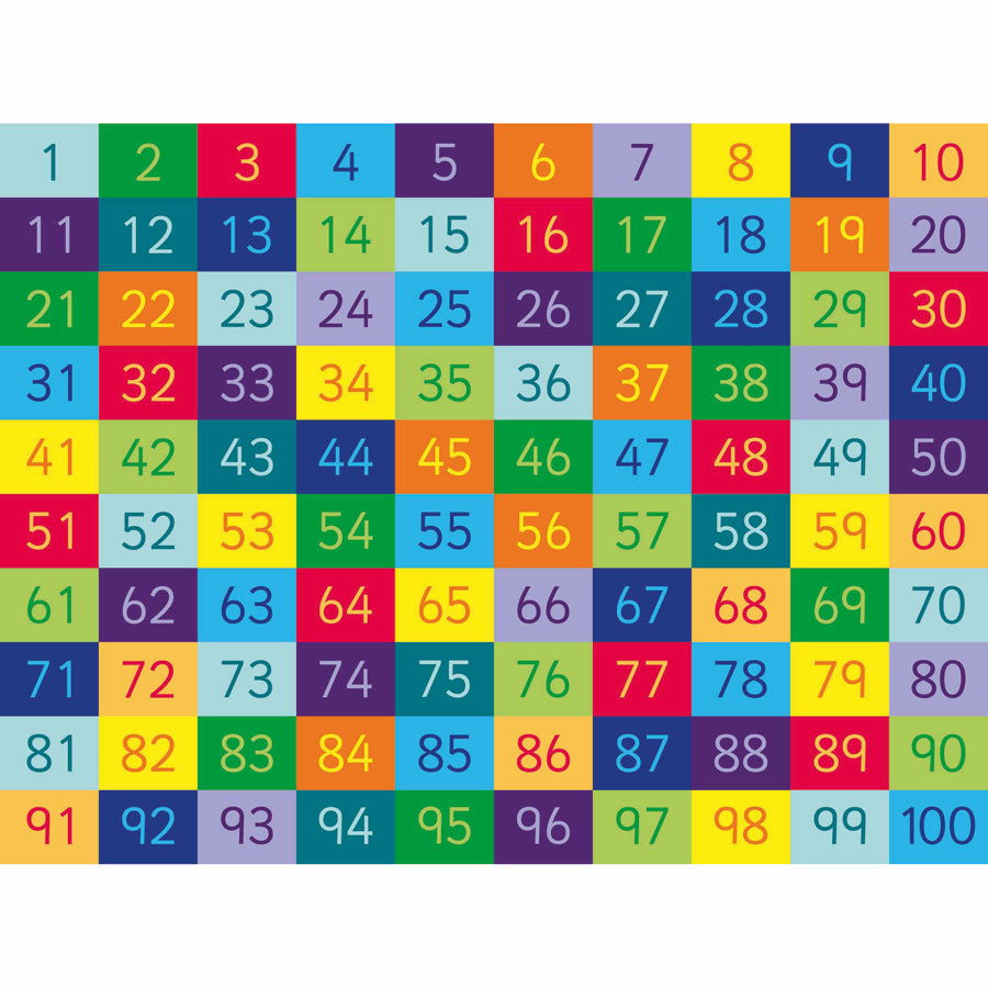 Special Rainbow Number Mats Buy All and Save