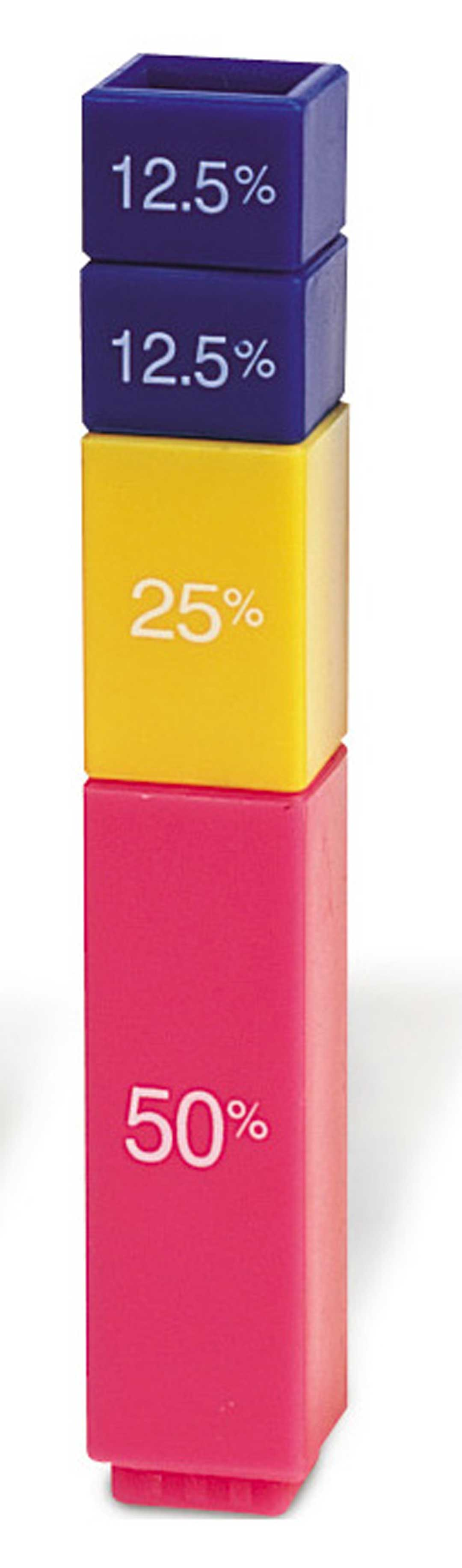 Fractions Tower Cubes  - Percentages Only