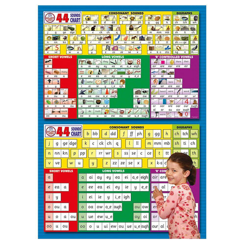 44 Sounds Phonics Wall Chart
